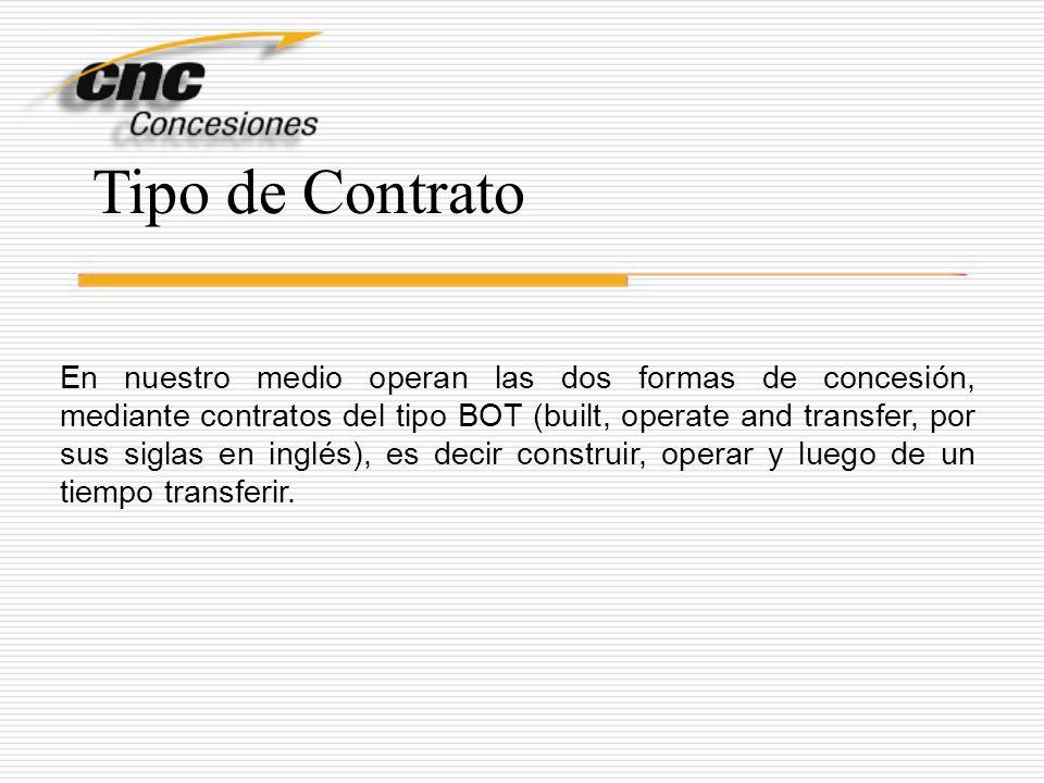 Tipo de Contrato En nuestro medio operan las dos formas de concesión, mediante contratos del tipo BOT (built, operate and transfer, por sus siglas en