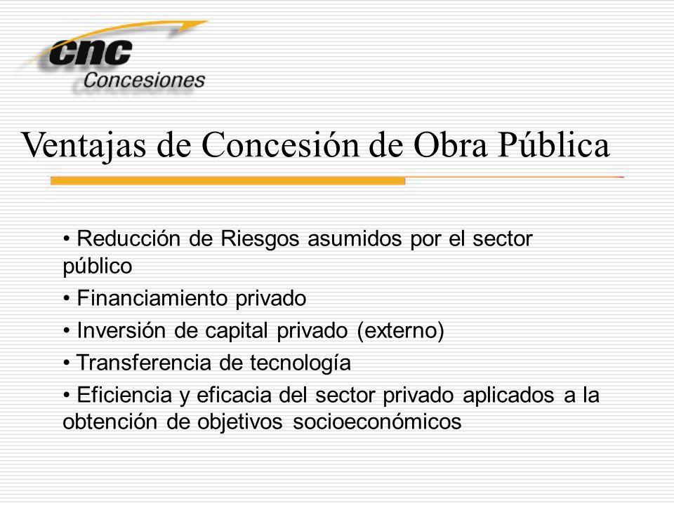 Ventajas de Concesión de Obra Pública Reducción de Riesgos asumidos por el sector público Financiamiento privado Inversión de capital privado (externo