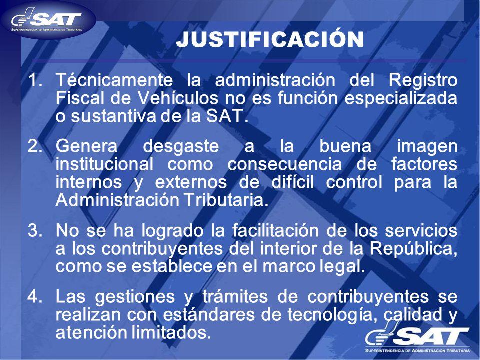 JUSTIFICACIÓN 1.Técnicamente la administración del Registro Fiscal de Vehículos no es función especializada o sustantiva de la SAT. 2.Genera desgaste
