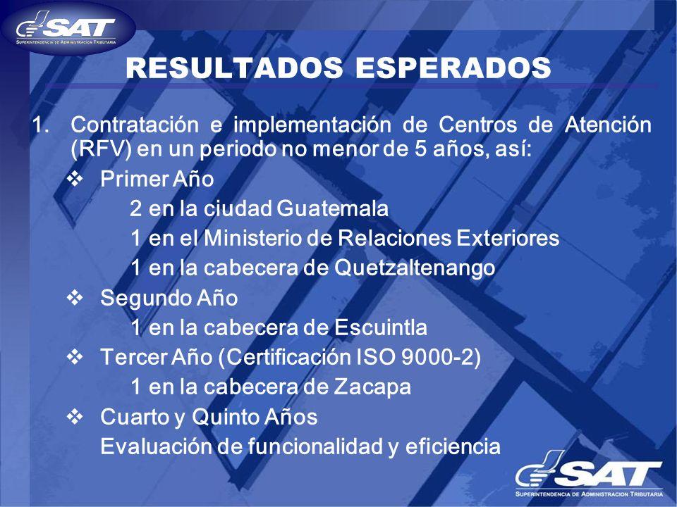 RESULTADOS ESPERADOS 1.Contratación e implementación de Centros de Atención (RFV) en un periodo no menor de 5 años, así: Primer Año 2 en la ciudad Gua