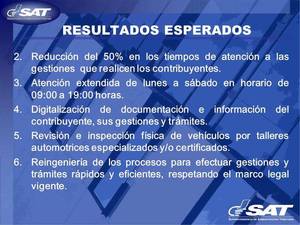 RESULTADOS ESPERADOS 2.Reducción del 50% en los tiempos de atención a las gestiones que realicen los contribuyentes. 3.Atención extendida de lunes a s