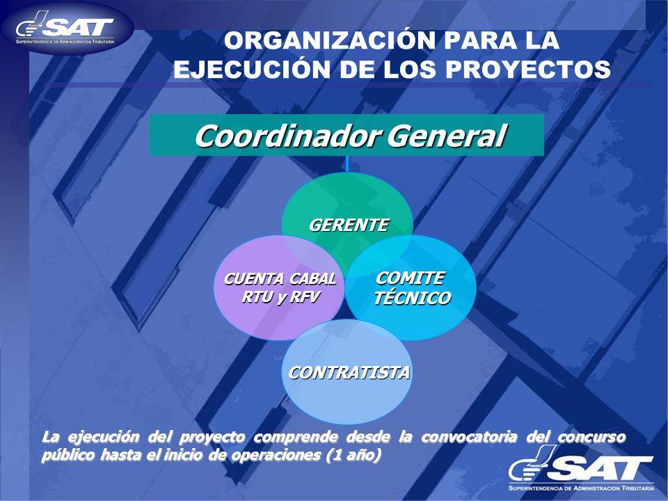 GERENTE ORGANIZACIÓN PARA LA EJECUCIÓN DE LOS PROYECTOS Coordinador General CUENTA CABAL RTU y RFV COMITETÉCNICO CONTRATISTA La ejecución del proyecto