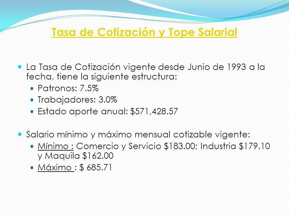 Tasa de Cotización y Tope Salarial La Tasa de Cotización vigente desde Junio de 1993 a la fecha, tiene la siguiente estructura: Patronos: 7.5% Trabaja