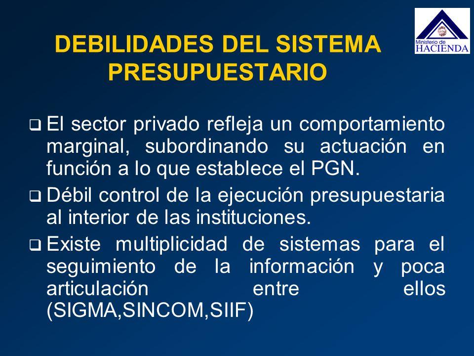 El sector privado refleja un comportamiento marginal, subordinando su actuación en función a lo que establece el PGN. Débil control de la ejecución pr