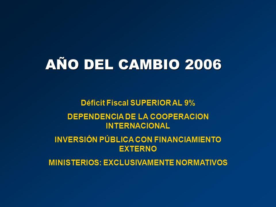 AÑO DEL CAMBIO 2006 Déficit Fiscal SUPERIOR AL 9% DEPENDENCIA DE LA COOPERACION INTERNACIONAL INVERSIÓN PÚBLICA CON FINANCIAMIENTO EXTERNO MINISTERIOS