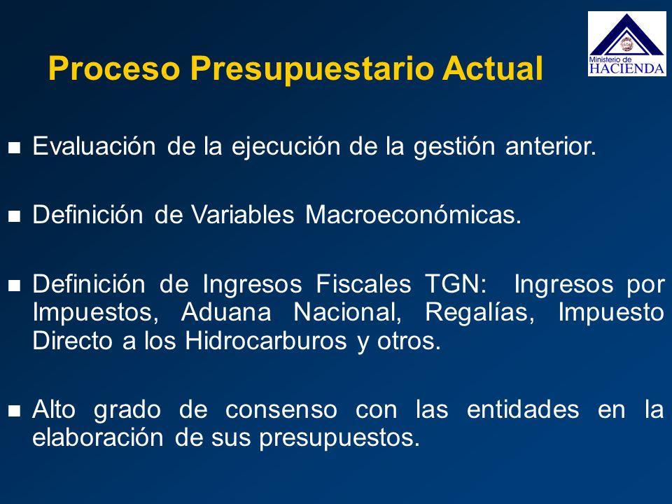 Proceso Presupuestario Actual Evaluación de la ejecución de la gestión anterior. Definición de Variables Macroeconómicas. Definición de Ingresos Fisca