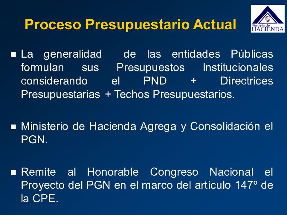 La generalidad de las entidades Públicas formulan sus Presupuestos Institucionales considerando el PND + Directrices Presupuestarias + Techos Presupue