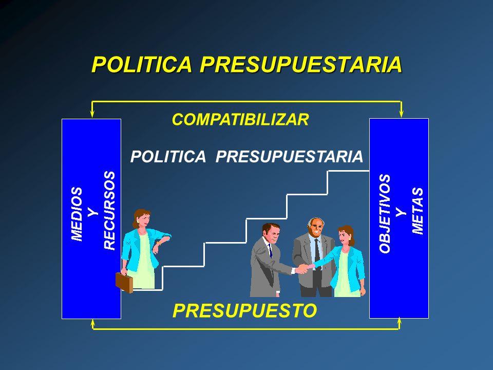 MEDIOS Y RECURSOS OBJETIVOS Y METAS COMPATIBILIZAR PRESUPUESTO POLITICA PRESUPUESTARIA
