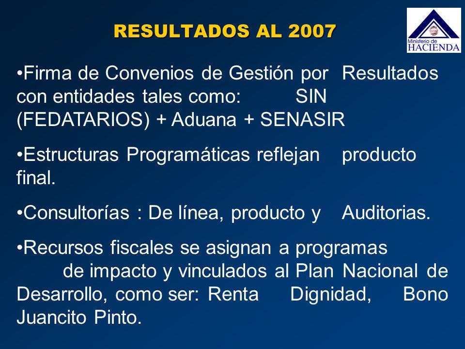 RESULTADOS AL 2007 Firma de Convenios de Gestión por Resultados con entidades tales como: SIN (FEDATARIOS) + Aduana + SENASIR Estructuras Programática