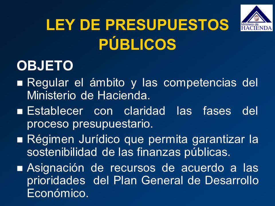 LEY DE PRESUPUESTOS PÚBLICOS OBJETO Regular el ámbito y las competencias del Ministerio de Hacienda. Establecer con claridad las fases del proceso pre