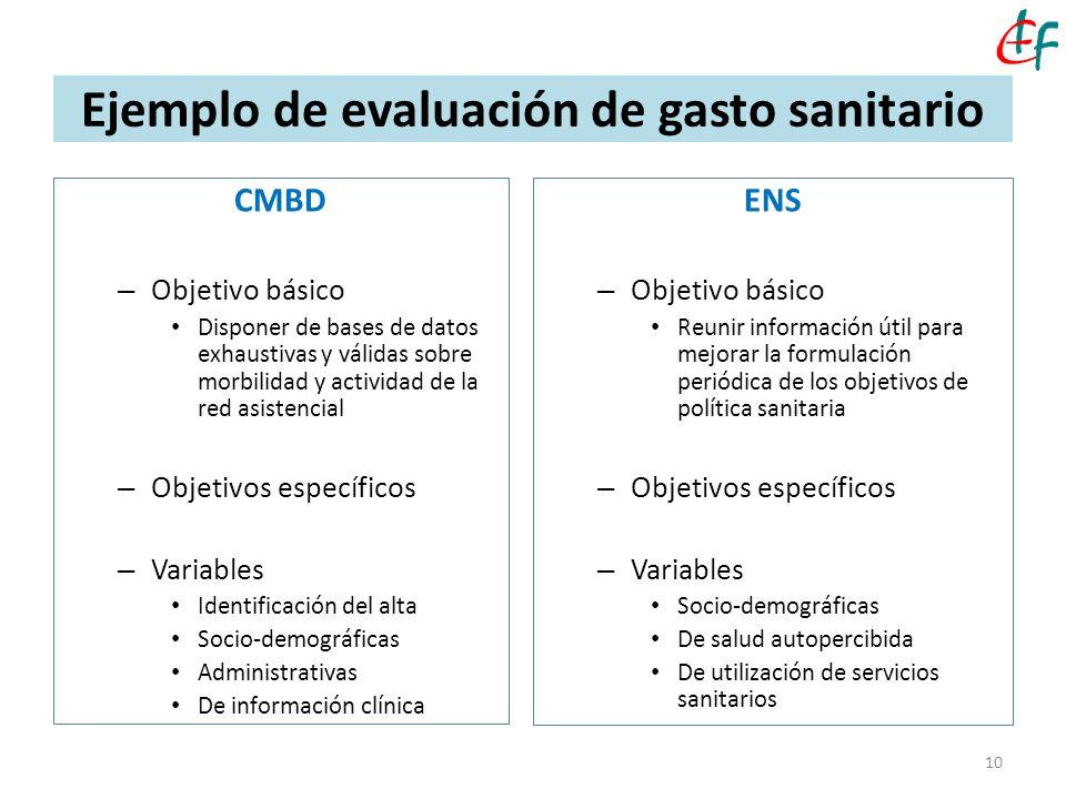 10 CMBD – Objetivo básico Disponer de bases de datos exhaustivas y válidas sobre morbilidad y actividad de la red asistencial – Objetivos específicos