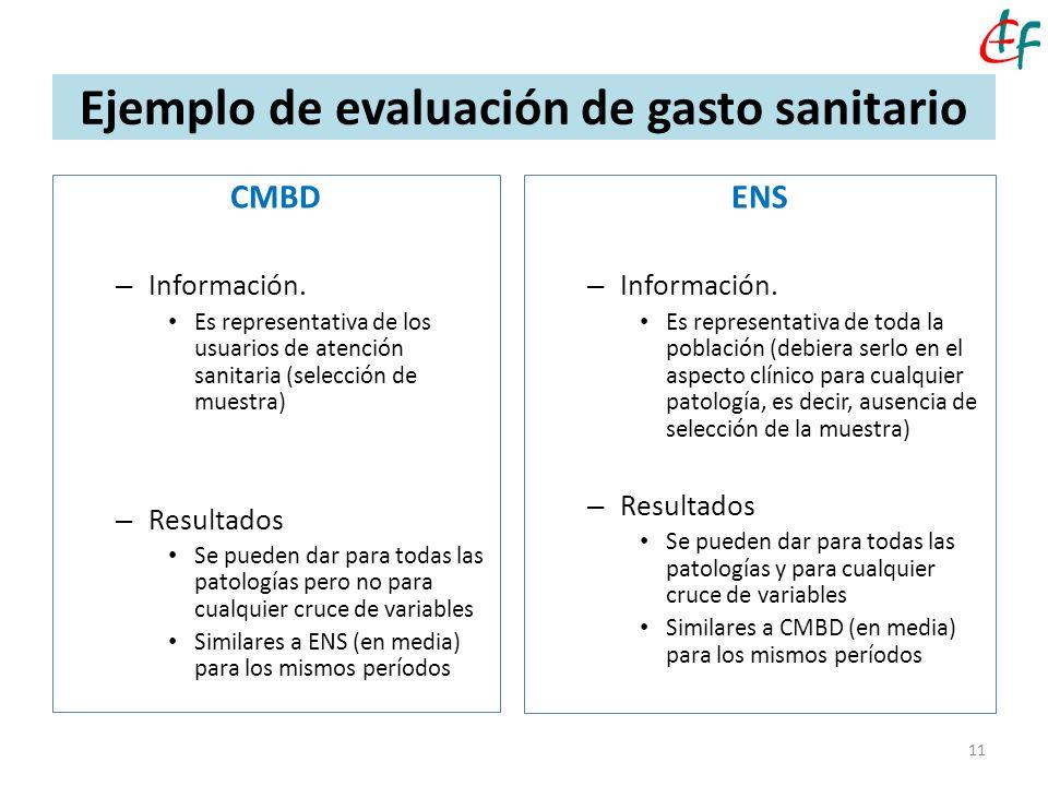 11 CMBD – Información. Es representativa de los usuarios de atención sanitaria (selección de muestra) – Resultados Se pueden dar para todas las patolo