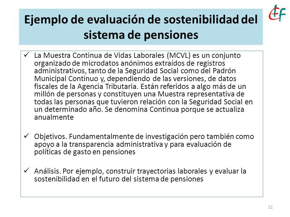Ejemplo de evaluación de sostenibilidad del sistema de pensiones La Muestra Continua de Vidas Laborales (MCVL) es un conjunto organizado de microdatos