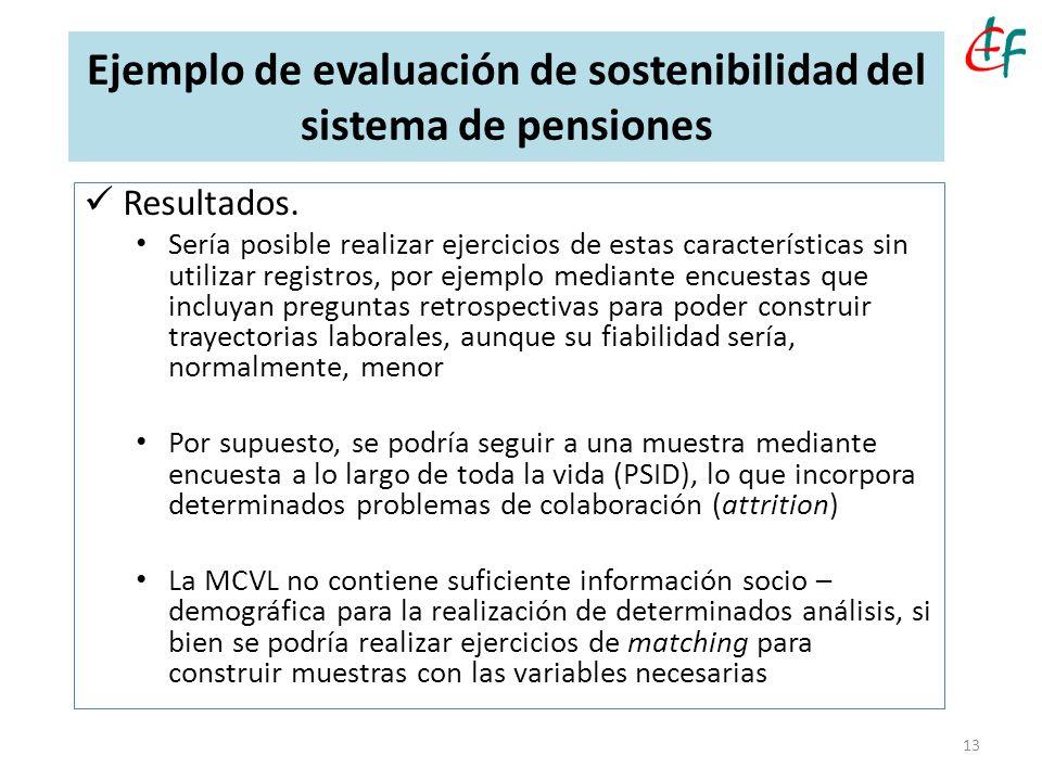 Ejemplo de evaluación de sostenibilidad del sistema de pensiones Resultados. Sería posible realizar ejercicios de estas características sin utilizar r