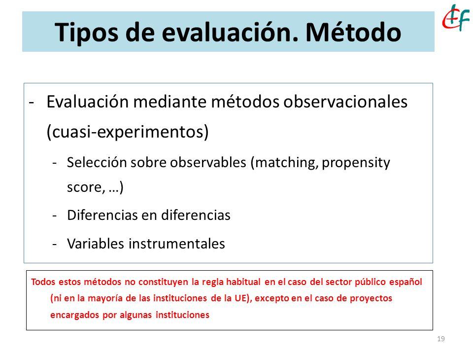 Tipos de evaluación. Método 19 -Evaluación mediante métodos observacionales (cuasi-experimentos) -Selección sobre observables (matching, propensity sc