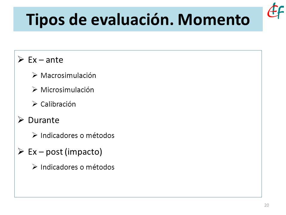 Tipos de evaluación. Momento 20 Ex – ante Macrosimulación Microsimulación Calibración Durante Indicadores o métodos Ex – post (impacto) Indicadores o