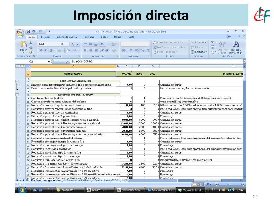 24 Imposición directa