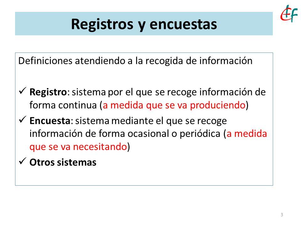 Definiciones atendiendo a la recogida de información Registro: sistema por el que se recoge información de forma continua (a medida que se va producie