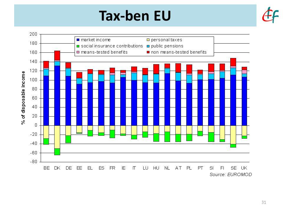 31 Tax-ben EU