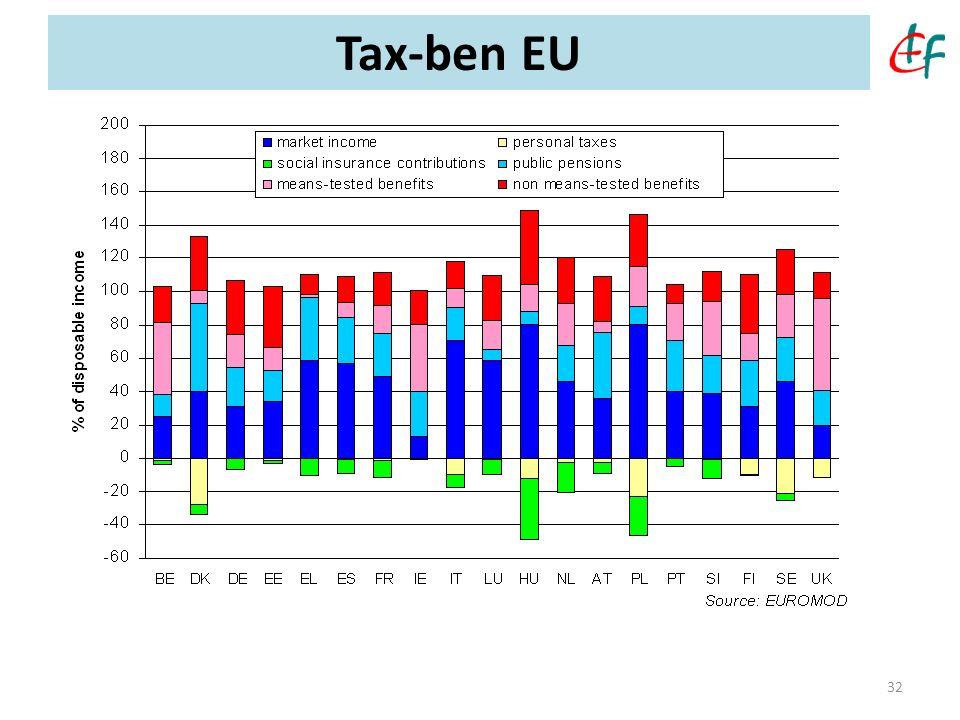 32 Tax-ben EU