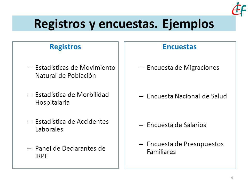 6 Registros – Estadísticas de Movimiento Natural de Población – Estadística de Morbilidad Hospitalaria – Estadística de Accidentes Laborales – Panel d