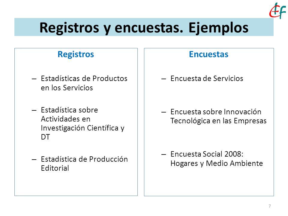 7 Registros – Estadísticas de Productos en los Servicios – Estadística sobre Actividades en Investigación Científica y DT – Estadística de Producción