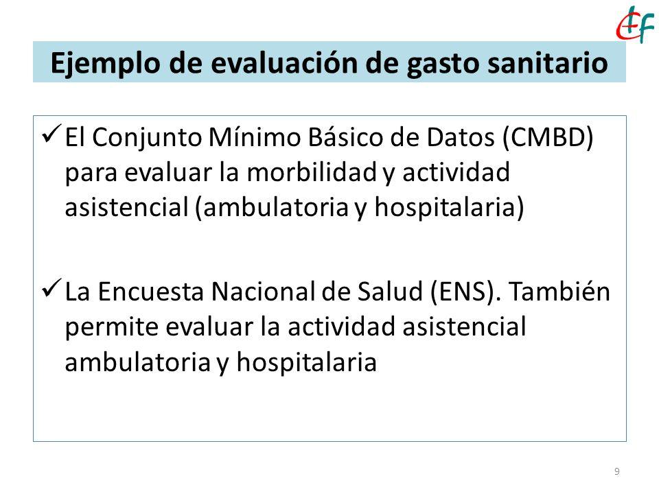 El Conjunto Mínimo Básico de Datos (CMBD) para evaluar la morbilidad y actividad asistencial (ambulatoria y hospitalaria) La Encuesta Nacional de Salu