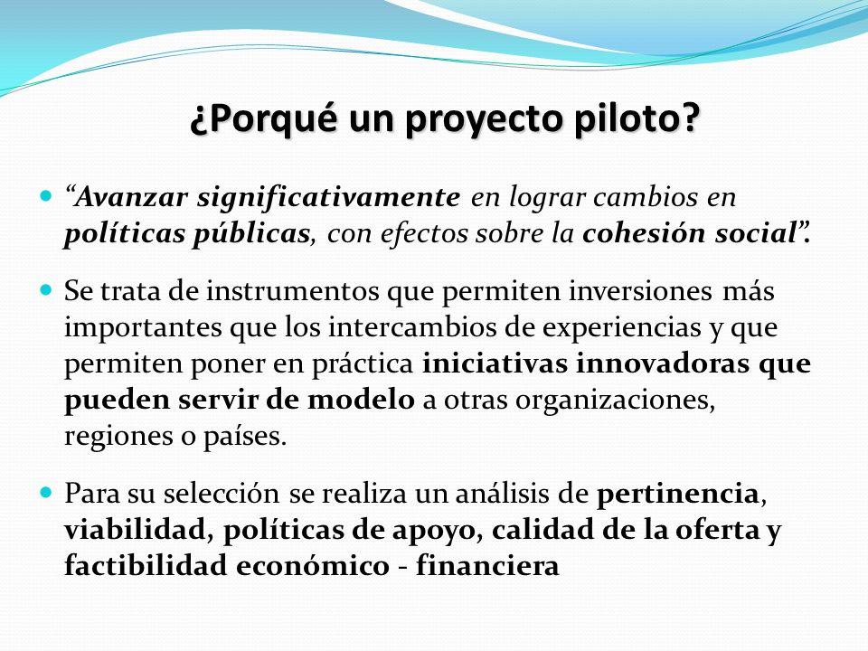 Proyecto piloto para el diseño e implantación de un programa de educación fiscal en El Salvador Septiembre 2008 – junio de 2009