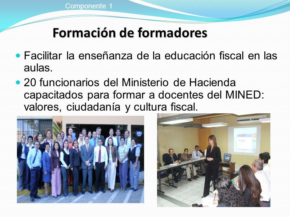 Formación de formadores Facilitar la enseñanza de la educación fiscal en las aulas. 20 funcionarios del Ministerio de Hacienda capacitados para formar