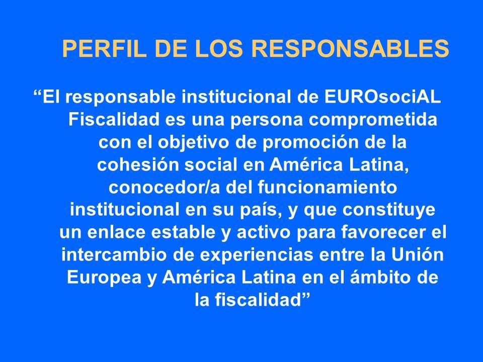 PERFIL DE LOS RESPONSABLES El responsable institucional de EUROsociAL Fiscalidad es una persona comprometida con el objetivo de promoción de la cohesión social en América Latina, conocedor/a del funcionamiento institucional en su país, y que constituye un enlace estable y activo para favorecer el intercambio de experiencias entre la Unión Europea y América Latina en el ámbito de la fiscalidad