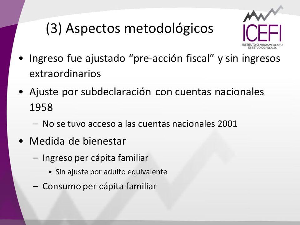 (3) Aspectos metodológicos Ingreso fue ajustado pre-acción fiscal y sin ingresos extraordinarios Ajuste por subdeclaración con cuentas nacionales 1958