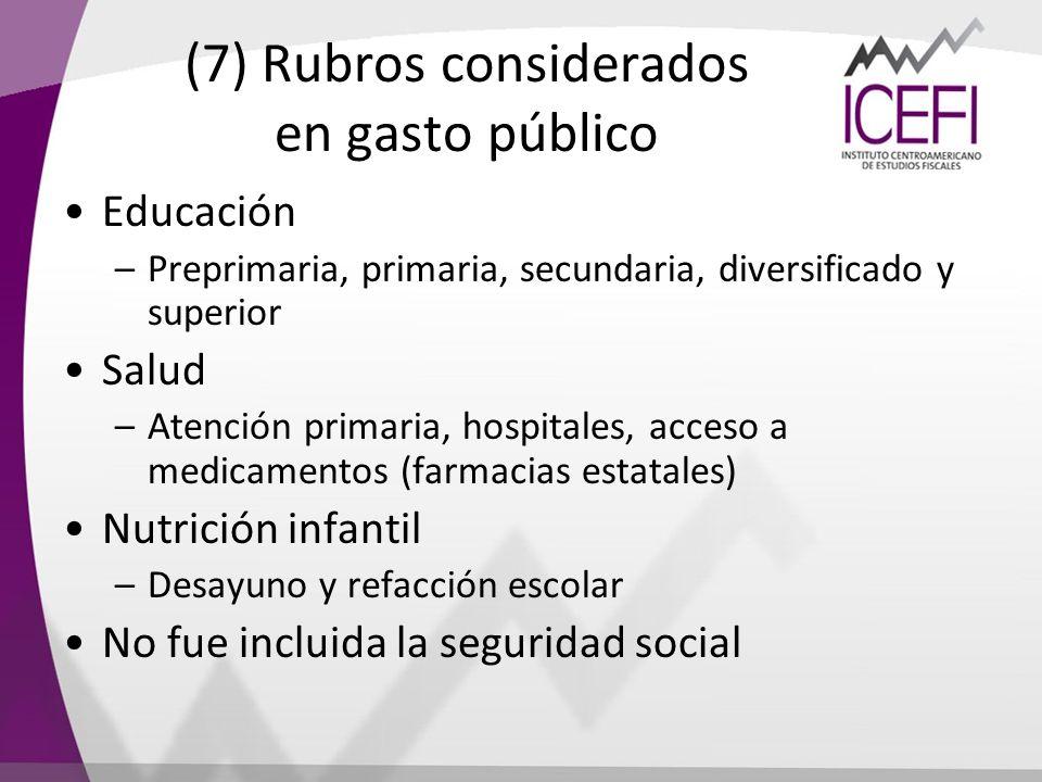 (7) Rubros considerados en gasto público Educación –Preprimaria, primaria, secundaria, diversificado y superior Salud –Atención primaria, hospitales,
