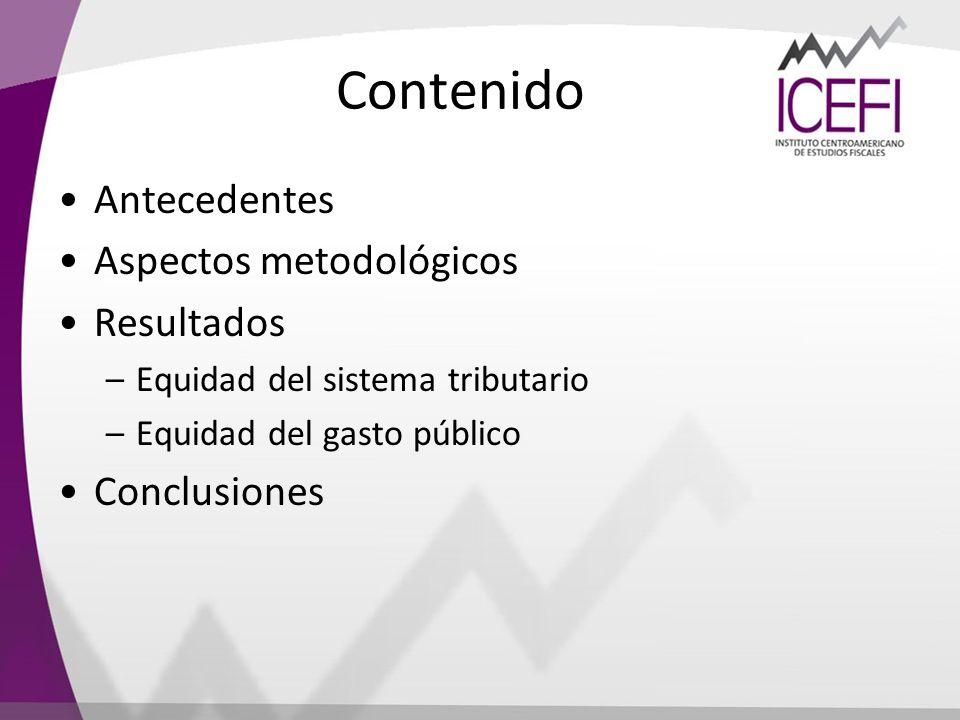 Contenido Antecedentes Aspectos metodológicos Resultados –Equidad del sistema tributario –Equidad del gasto público Conclusiones