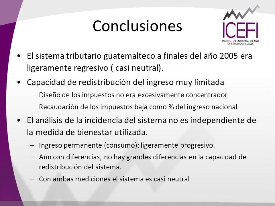 Conclusiones El sistema tributario guatemalteco a finales del año 2005 era ligeramente regresivo ( casi neutral). Capacidad de redistribución del ingr