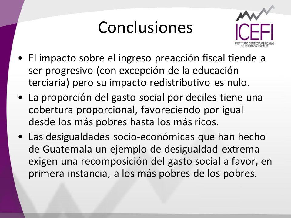 Conclusiones El impacto sobre el ingreso preacción fiscal tiende a ser progresivo (con excepción de la educación terciaria) pero su impacto redistribu