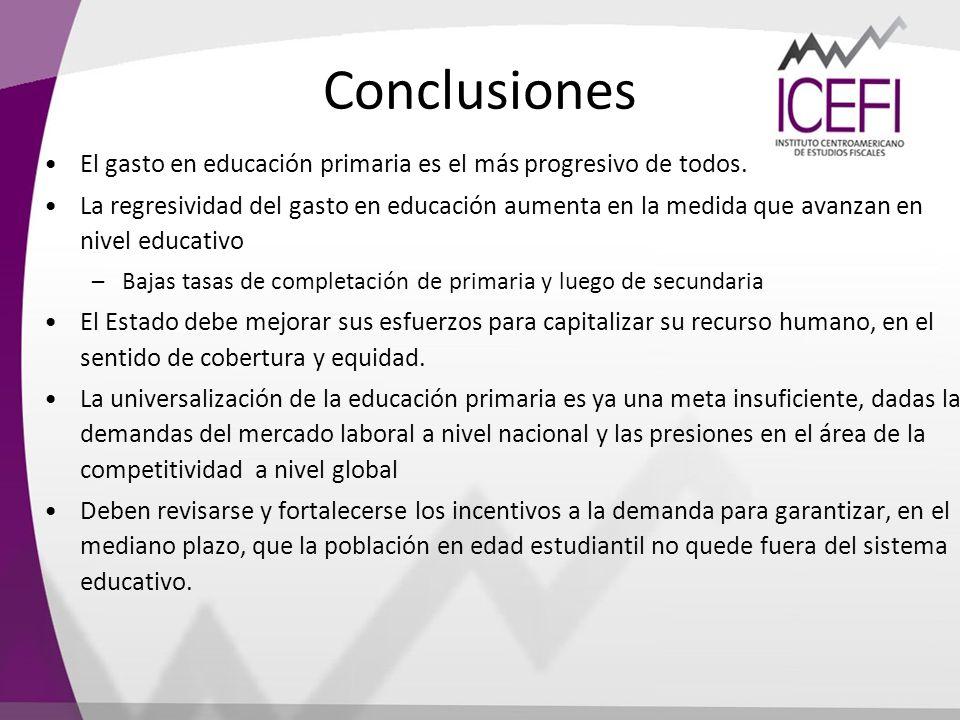 Conclusiones El gasto en educación primaria es el más progresivo de todos. La regresividad del gasto en educación aumenta en la medida que avanzan en