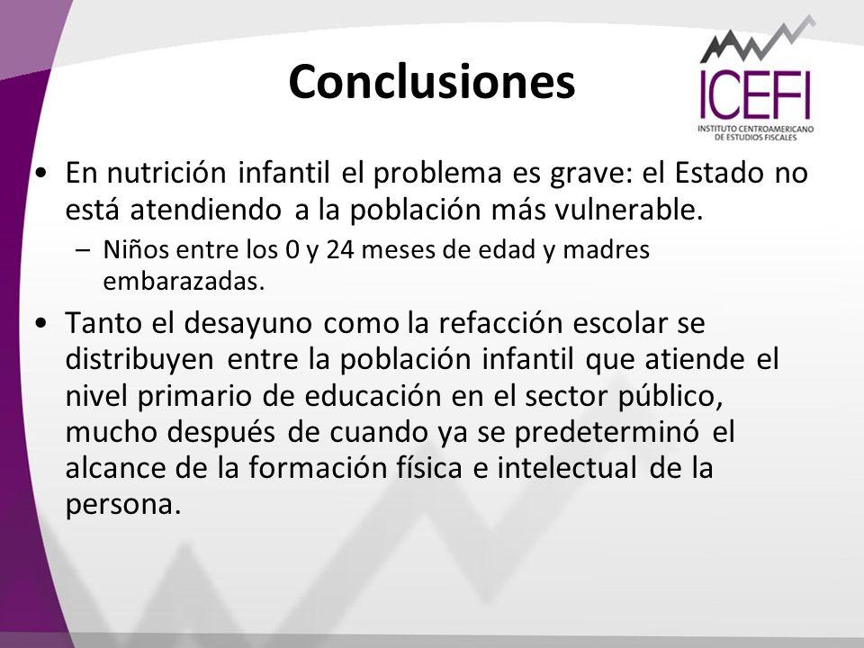 Conclusiones En nutrición infantil el problema es grave: el Estado no está atendiendo a la población más vulnerable. –Niños entre los 0 y 24 meses de