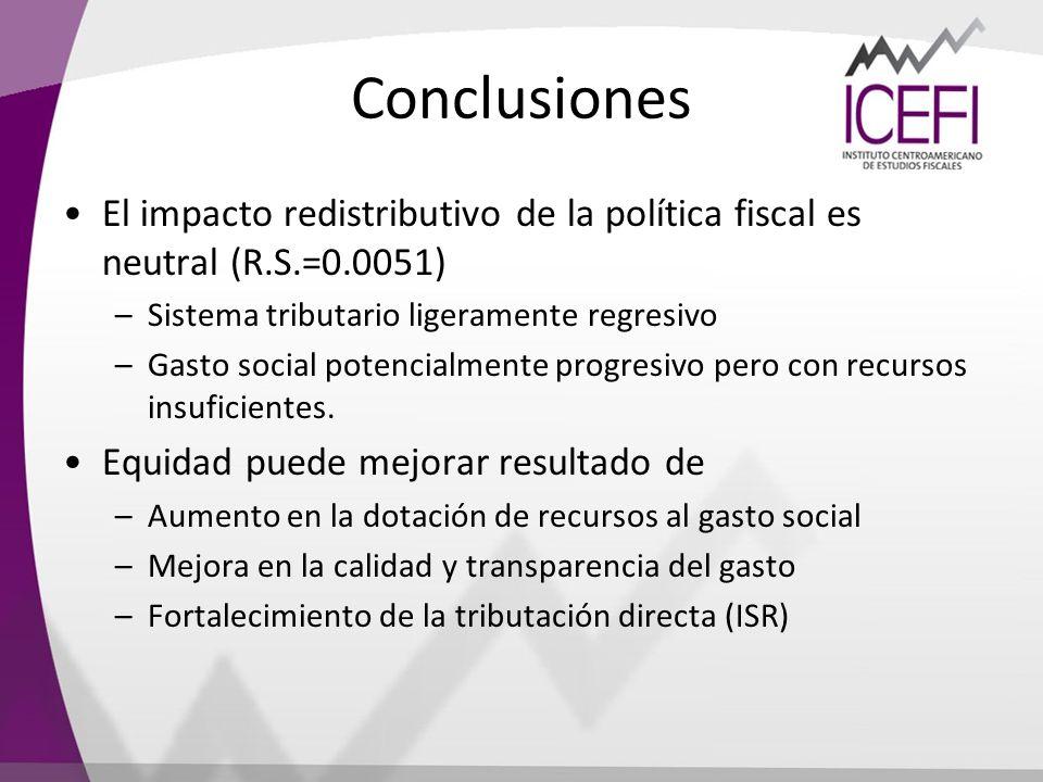 Conclusiones El impacto redistributivo de la política fiscal es neutral (R.S.=0.0051) –Sistema tributario ligeramente regresivo –Gasto social potencia