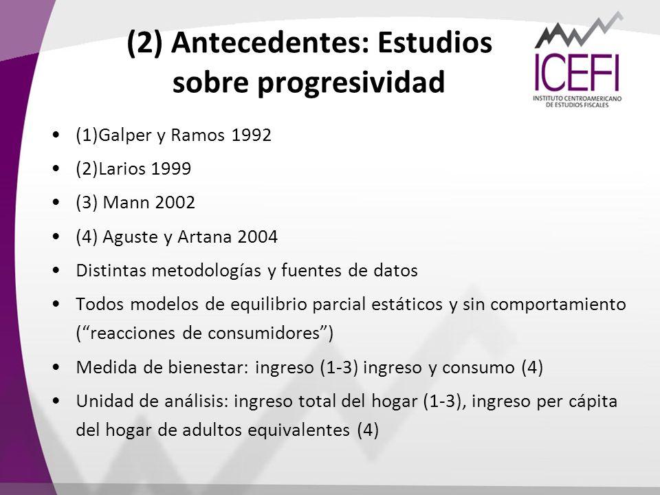 (2) Antecedentes: Estudios sobre progresividad (1)Galper y Ramos 1992 (2)Larios 1999 (3) Mann 2002 (4) Aguste y Artana 2004 Distintas metodologías y f
