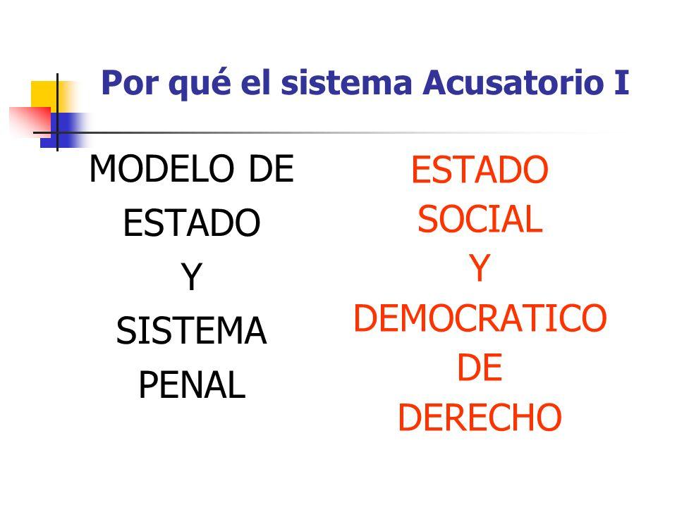 Por qué el sistema Acusatorio I MODELO DE ESTADO Y SISTEMA PENAL ESTADO SOCIAL Y DEMOCRATICO DE DERECHO