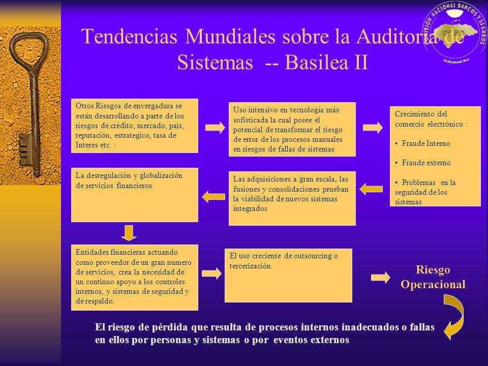 Tendencias Mundiales sobre la Auditoria de Sistemas -- Basilea II Otros Riesgos de envergadura se están desarrollando a parte de los riesgos de crédit
