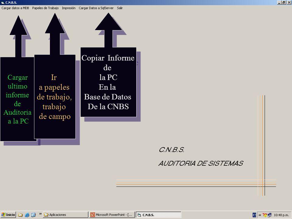 Cargar ultimo informe de Auditoria a la PC Cargar ultimo informe de Auditoria a la PC Copiar Informe de la PC En la Base de Datos De la CNBS Copiar In