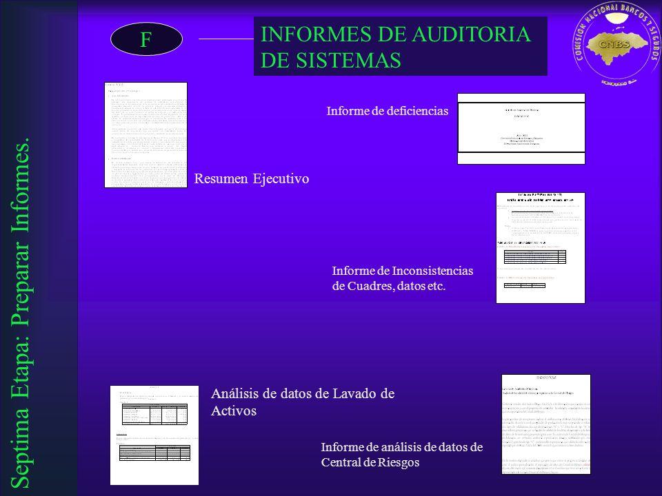 Septima Etapa: Preparar Informes. F Informe de deficiencias Informe de Inconsistencias de Cuadres, datos etc. Informe de análisis de datos de Central
