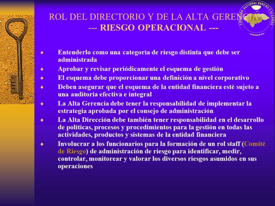 ROL DEL DIRECTORIO Y DE LA ALTA GERENCIA --- RIESGO OPERACIONAL --- Entenderlo como una categoría de riesgo distinta que debe ser administrada Aprobar