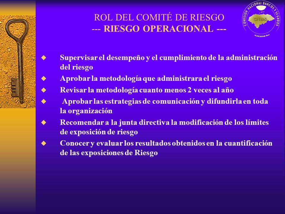 ROL DEL COMITÉ DE RIESGO --- RIESGO OPERACIONAL --- Supervisar el desempeño y el cumplimiento de la administración del riesgo Aprobar la metodología q