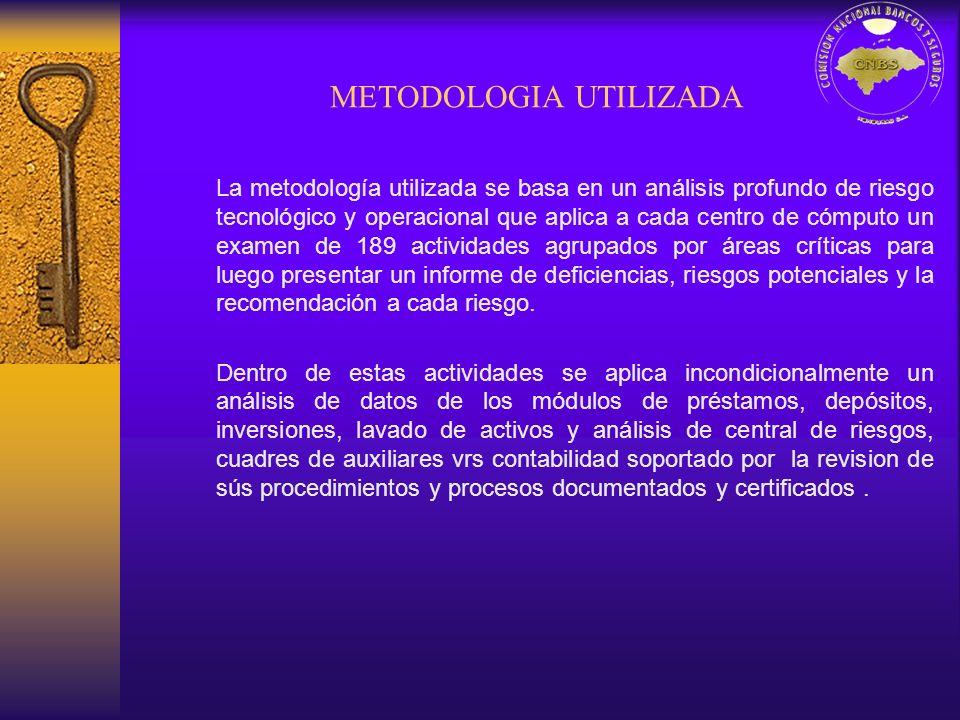 METODOLOGIA UTILIZADA La metodología utilizada se basa en un análisis profundo de riesgo tecnológico y operacional que aplica a cada centro de cómputo