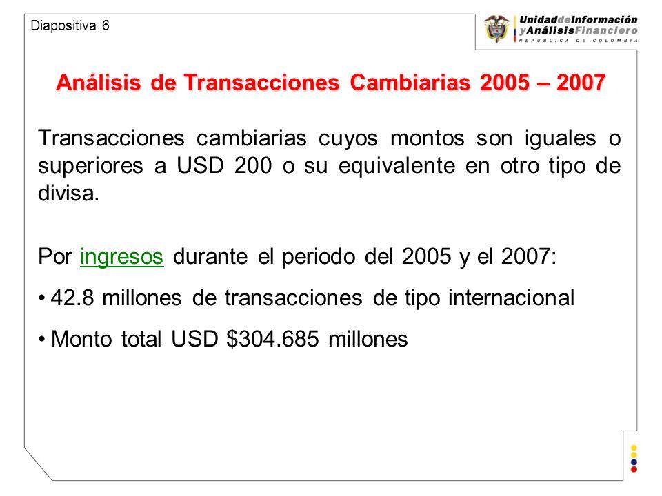 Unidad de Información y Análisis Financiero República de Colombia Descripción transacciones cambiarias – ingresos por tipo de transacción 2005 – 2007 Diapositiva 7 Tipo de transacción Monto en millones de dólares % monto No.