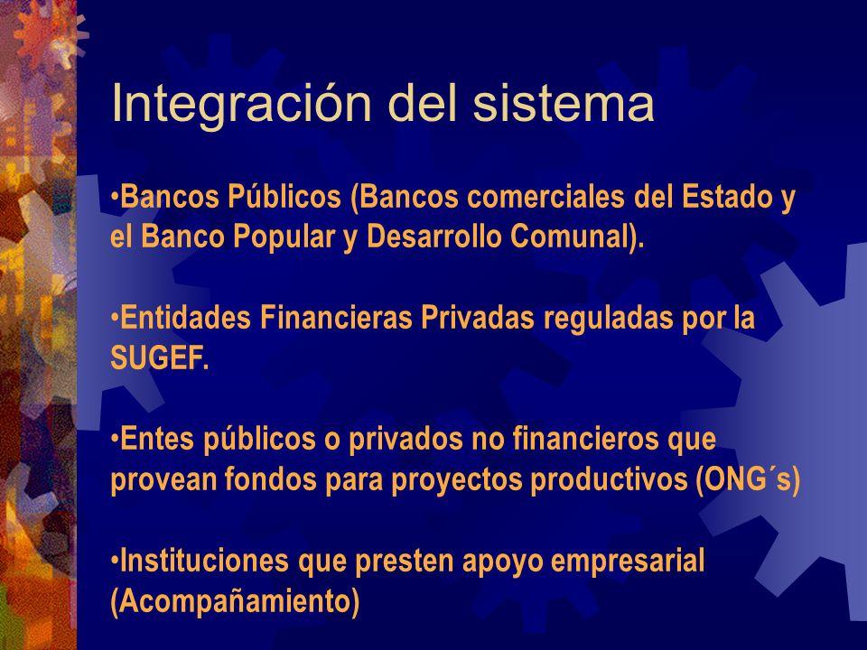 Integración del sistema Bancos Públicos (Bancos comerciales del Estado y el Banco Popular y Desarrollo Comunal). Entidades Financieras Privadas regula