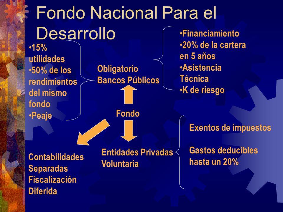 Fondo Nacional Para el Desarrollo Fondo Obligatorio Bancos Públicos Entidades Privadas Voluntaria Financiamiento 20% de la cartera en 5 años Asistenci