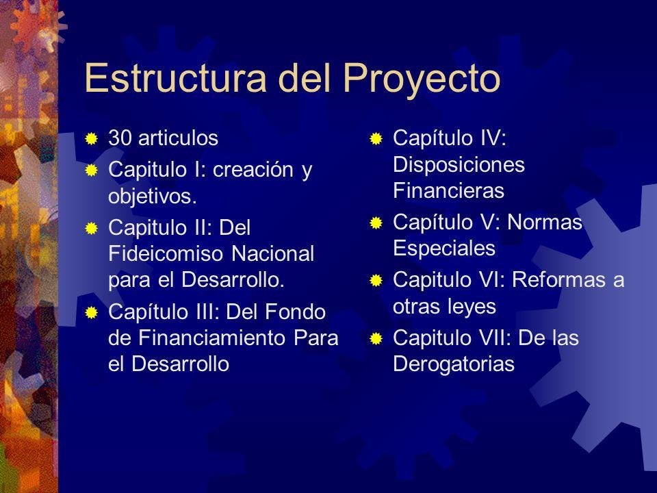 Estructura del Proyecto 30 articulos Capitulo I: creación y objetivos. Capitulo II: Del Fideicomiso Nacional para el Desarrollo. Capítulo III: Del Fon